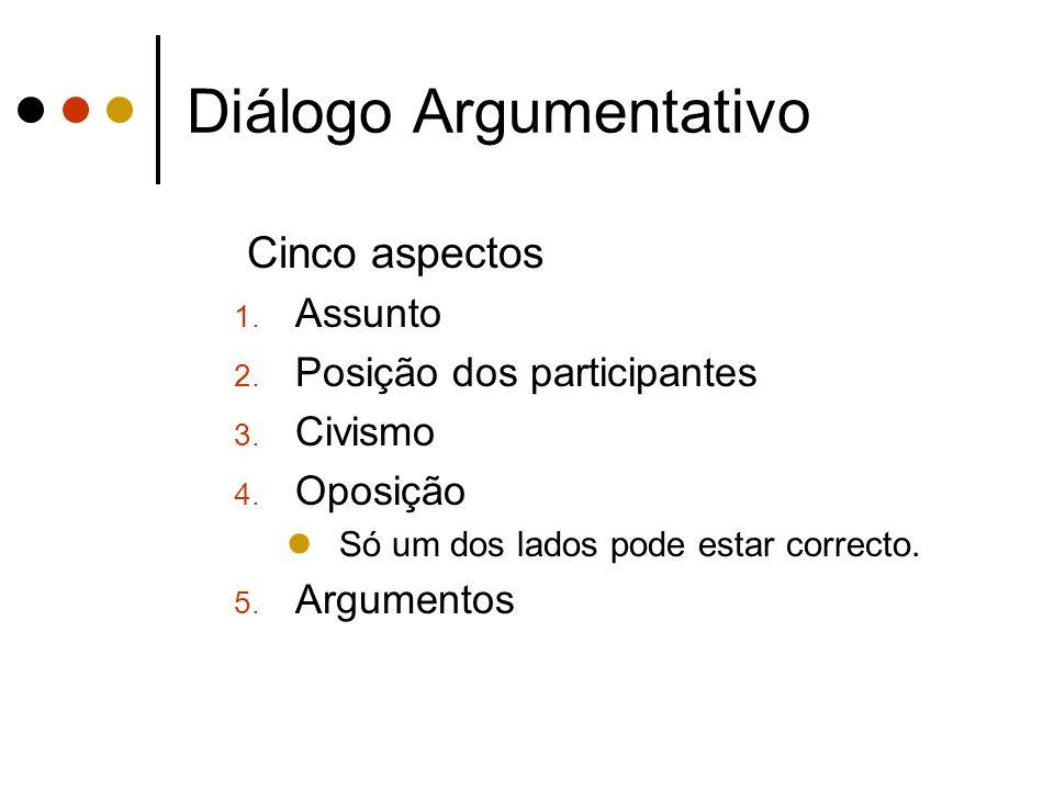 Diálogo Argumentativo Cinco aspectos 1. Assunto 2. Posição dos participantes 3. Civismo 4. Oposição Só um dos lados pode estar correcto. 5. Argumentos