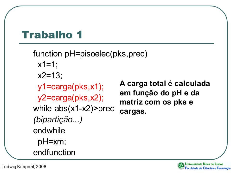 Ludwig Krippahl, 2008 18 Trabalho 1 function pH=pisoelec(pks,prec) x1=1; x2=13; y1=carga(pks,x1); y2=carga(pks,x2); while abs(x1-x2)>prec (bipartição...) endwhile pH=xm; endfunction A carga total é calculada em função do pH e da matriz com os pks e cargas.