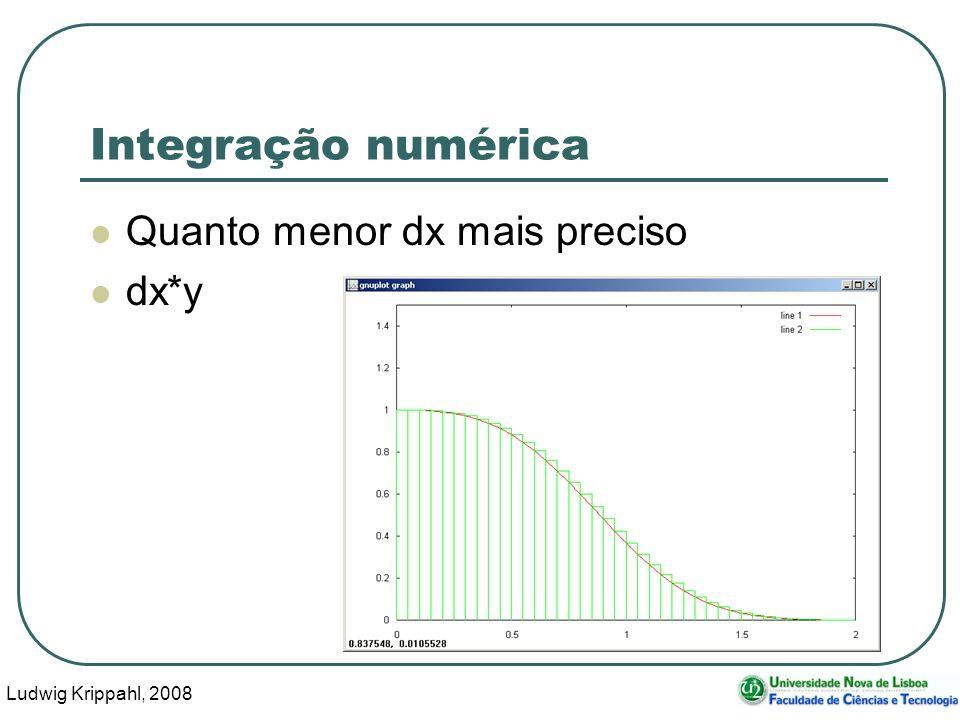 Ludwig Krippahl, 2008 27 Integração numérica Quanto menor dx mais preciso dx*y