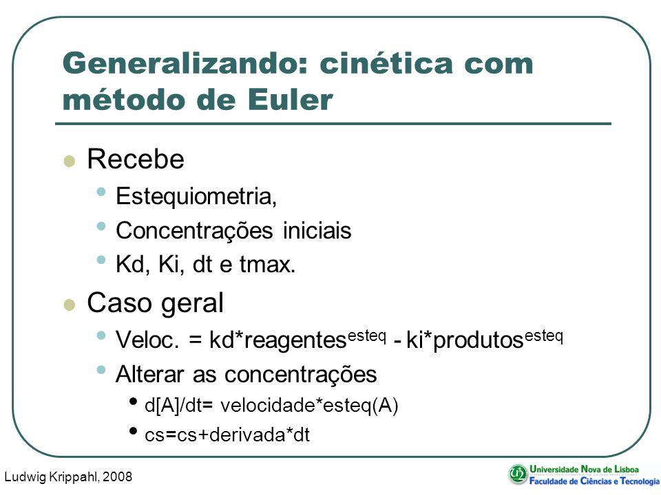 Ludwig Krippahl, 2008 49 Generalizando: cinética com método de Euler Recebe Estequiometria, Concentrações iniciais Kd, Ki, dt e tmax.
