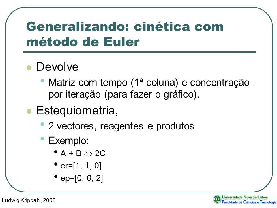 Ludwig Krippahl, 2008 50 Generalizando: cinética com método de Euler Devolve Matriz com tempo (1ª coluna) e concentração por iteração (para fazer o gráfico).