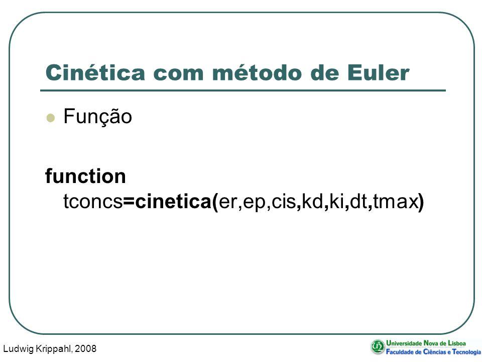 Ludwig Krippahl, 2008 51 Cinética com método de Euler Função function tconcs=cinetica(er,ep,cis,kd,ki,dt,tmax)