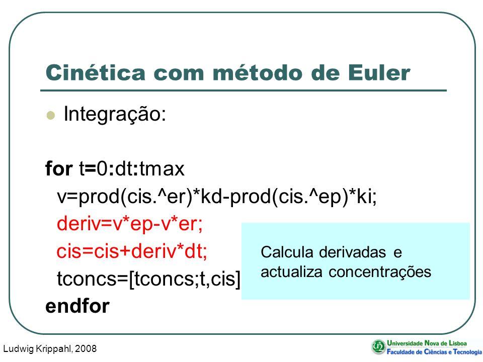 Ludwig Krippahl, 2008 53 Cinética com método de Euler Integração: for t=0:dt:tmax v=prod(cis.^er)*kd-prod(cis.^ep)*ki; deriv=v*ep-v*er; cis=cis+deriv*dt; tconcs=[tconcs;t,cis]; endfor Calcula derivadas e actualiza concentrações