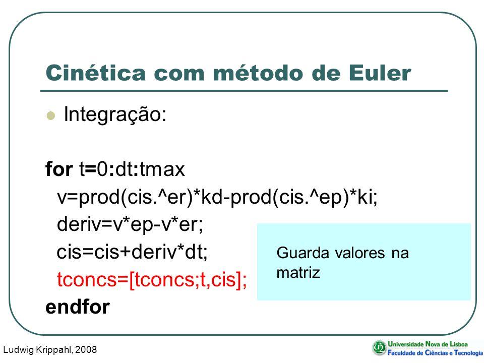 Ludwig Krippahl, 2008 54 Cinética com método de Euler Integração: for t=0:dt:tmax v=prod(cis.^er)*kd-prod(cis.^ep)*ki; deriv=v*ep-v*er; cis=cis+deriv*dt; tconcs=[tconcs;t,cis]; endfor Guarda valores na matriz