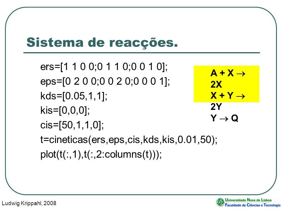 Ludwig Krippahl, 2008 62 Sistema de reacções.