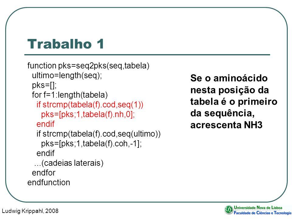 Ludwig Krippahl, 2008 9 Trabalho 1 function pks=seq2pks(seq,tabela) ultimo=length(seq); pks=[]; for f=1:length(tabela) if strcmp(tabela(f).cod,seq(1)) pks=[pks;1,tabela(f).nh,0]; endif if strcmp(tabela(f).cod,seq(ultimo)) pks=[pks;1,tabela(f).coh,-1]; endif...(cadeias laterais) endfor endfunction Se o aminoácido nesta posição da tabela é o primeiro da sequência, acrescenta NH3