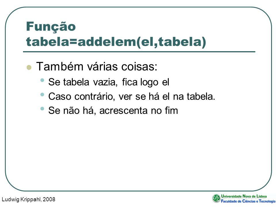 Ludwig Krippahl, 2008 55 Função tabela=addelem(el,tabela) Também várias coisas: Se tabela vazia, fica logo el Caso contrário, ver se há el na tabela.