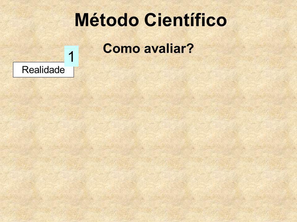 Método Científico Como avaliar? Realidade 1