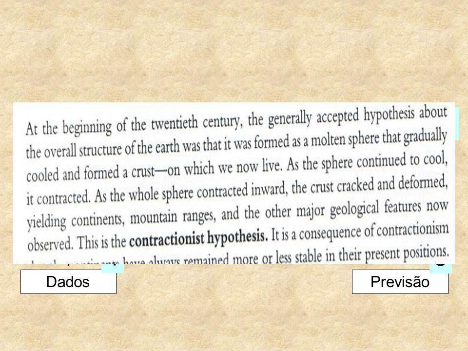 RealidadeModelo Hipótese Dados Observação 4 Previsão 3 Raciocínio 12
