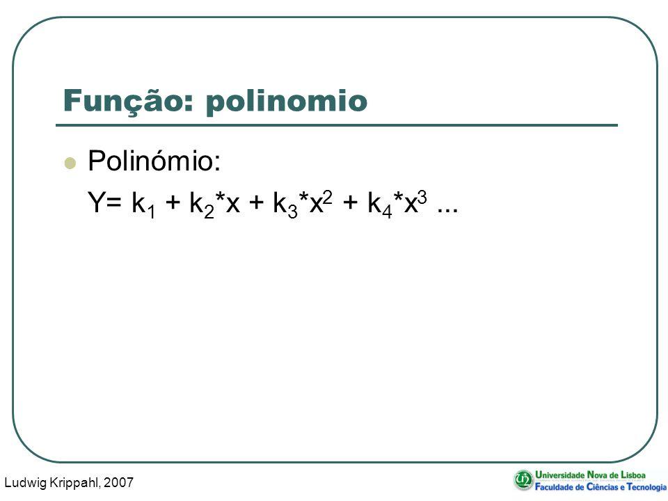 Ludwig Krippahl, 2007 14 Função: polinomio Polinómio: Y= k 1 + k 2 *x + k 3 *x 2 + k 4 *x 3...