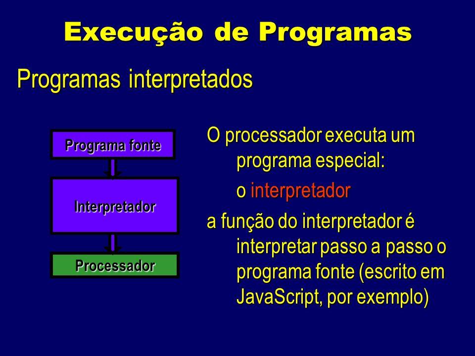 Execução de Programas Programas interpretados Interpretador Programa fonte Processador O processador executa um programa especial: o interpretador o interpretador a função do interpretador é interpretar passo a passo o programa fonte (escrito em JavaScript, por exemplo)