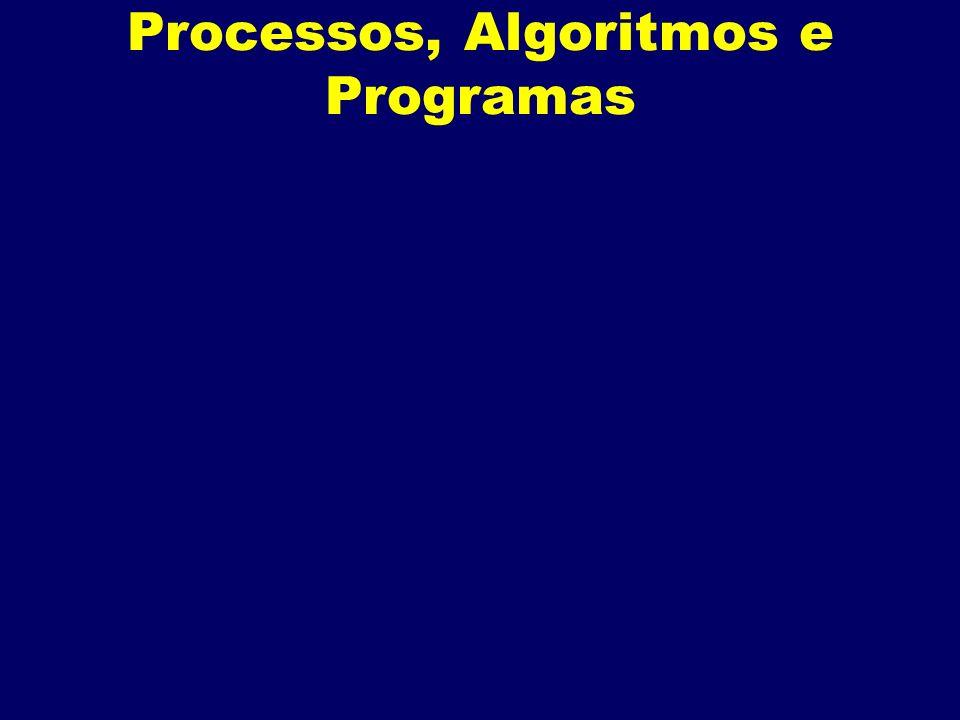 Processos, Algoritmos e Programas