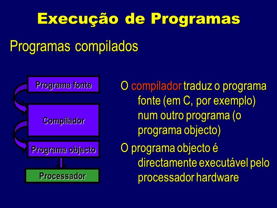 Execução de Programas Programas compilados Compilador Programa fonte Programa objecto Processador O compilador traduz o programa fonte (em C, por exemplo) num outro programa (o programa objecto) O programa objecto é directamente executável pelo processador hardware
