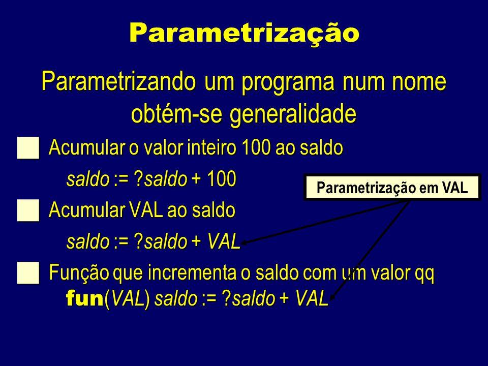 Parametrização Parametrizando um programa num nome obtém-se generalidade Acumular o valor inteiro 100 ao saldo Acumular o valor inteiro 100 ao saldo saldo := .