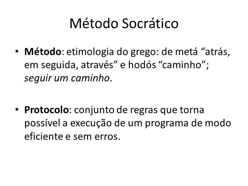 Método Socrático Método: etimologia do grego: de metá atrás, em seguida, através e hodós caminho; seguir um caminho.