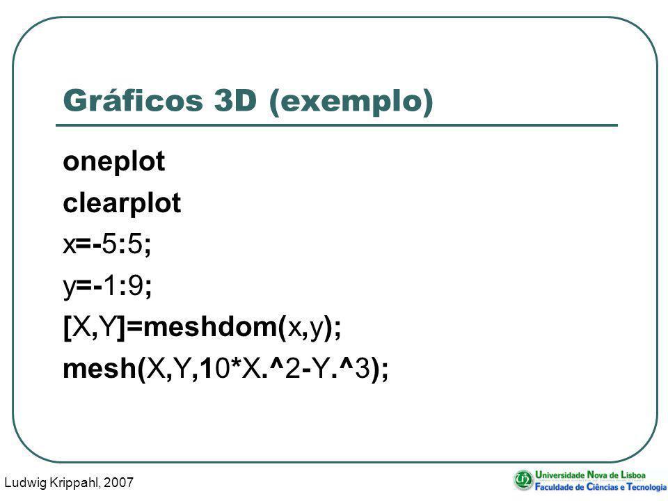 Ludwig Krippahl, 2007 60 Gráficos 3D (exemplo) oneplot clearplot x=-5:5; y=-1:9; [X,Y]=meshdom(x,y); mesh(X,Y,10*X.^2-Y.^3);