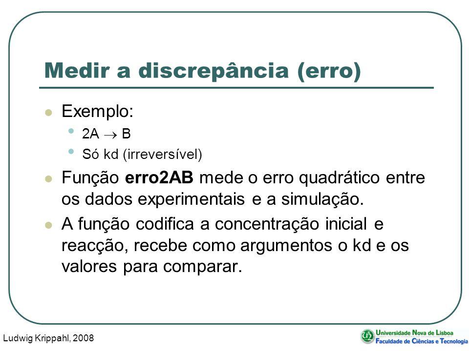 Ludwig Krippahl, 2008 16 Medir a discrepância (erro) Exemplo: 2A B Só kd (irreversível) Função erro2AB mede o erro quadrático entre os dados experimentais e a simulação.