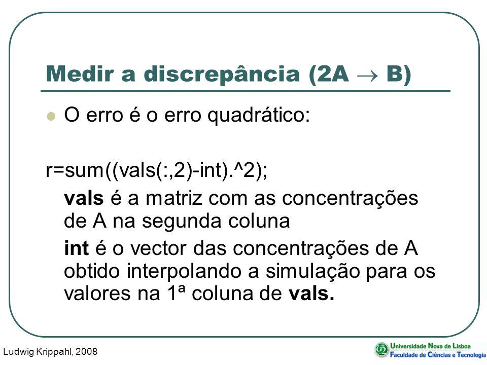 Ludwig Krippahl, 2008 19 Medir a discrepância (2A B) O erro é o erro quadrático: r=sum((vals(:,2)-int).^2); vals é a matriz com as concentrações de A na segunda coluna int é o vector das concentrações de A obtido interpolando a simulação para os valores na 1ª coluna de vals.