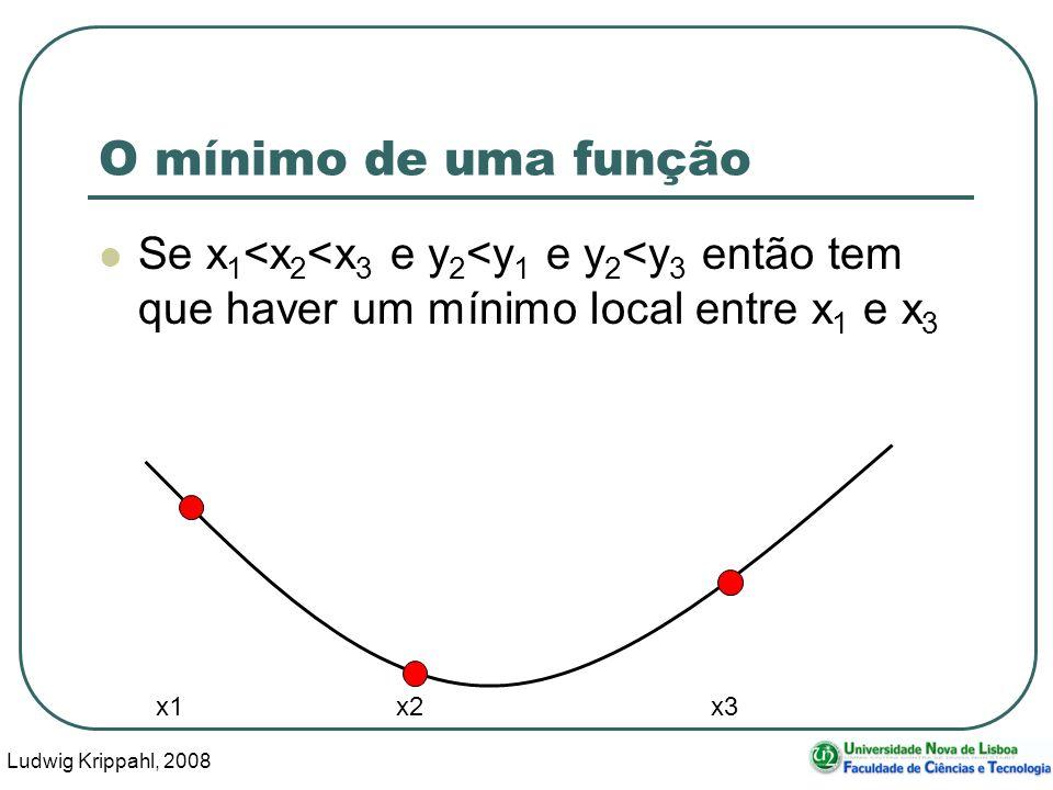 Ludwig Krippahl, 2008 22 O mínimo de uma função Se x 1 <x 2 <x 3 e y 2 <y 1 e y 2 <y 3 então tem que haver um mínimo local entre x 1 e x 3 x1 x2 x3