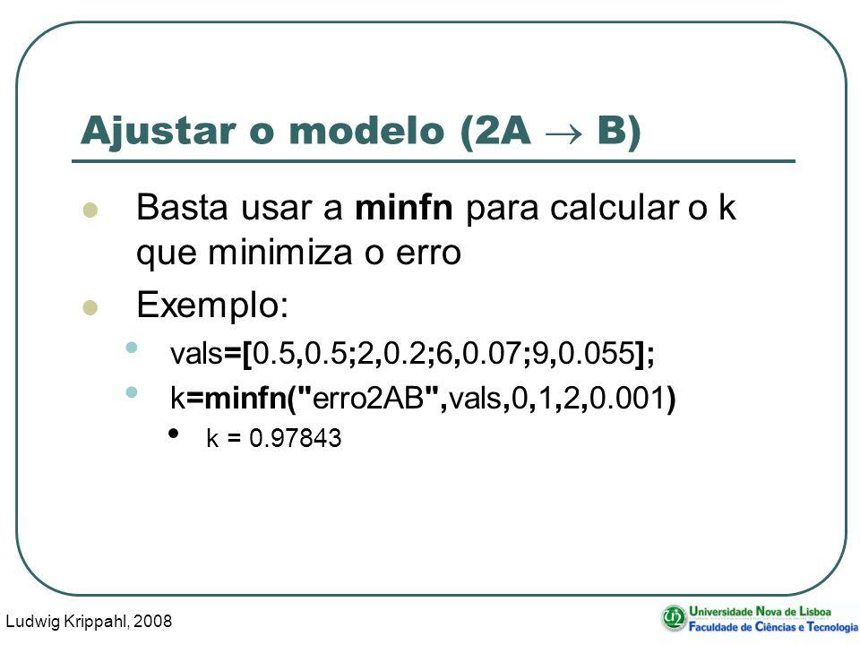 Ludwig Krippahl, 2008 46 Ajustar o modelo (2A B) Basta usar a minfn para calcular o k que minimiza o erro Exemplo: vals=[0.5,0.5;2,0.2;6,0.07;9,0.055]; k=minfn( erro2AB ,vals,0,1,2,0.001) k = 0.97843