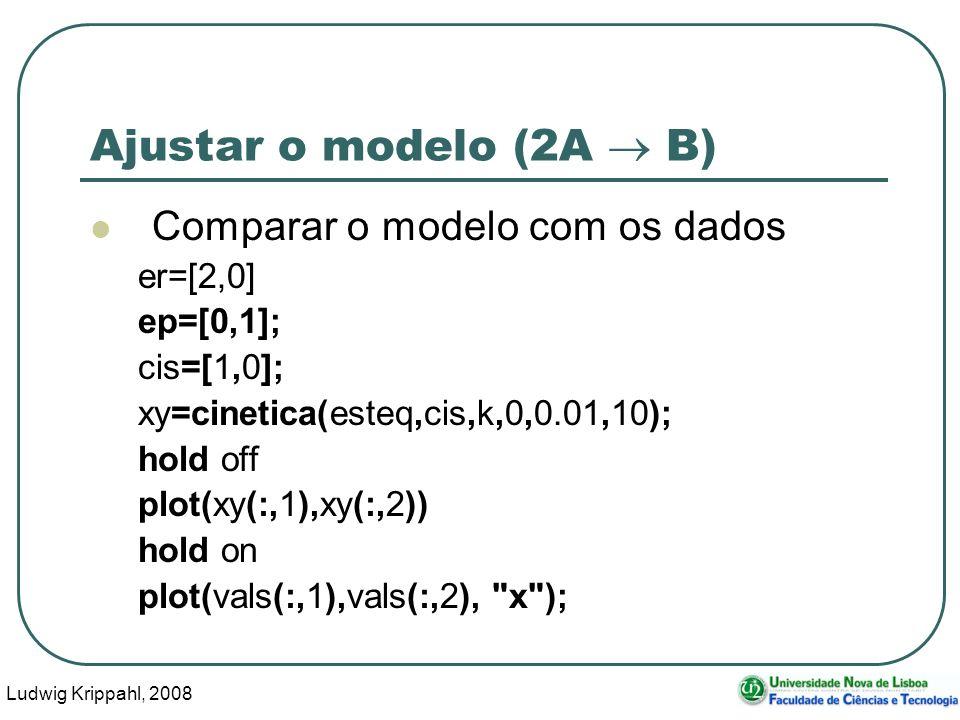 Ludwig Krippahl, 2008 47 Ajustar o modelo (2A B) Comparar o modelo com os dados er=[2,0] ep=[0,1]; cis=[1,0]; xy=cinetica(esteq,cis,k,0,0.01,10); hold off plot(xy(:,1),xy(:,2)) hold on plot(vals(:,1),vals(:,2), x );