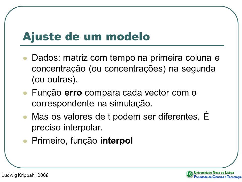 Ludwig Krippahl, 2008 5 Ajuste de um modelo Dados: matriz com tempo na primeira coluna e concentração (ou concentrações) na segunda (ou outras).