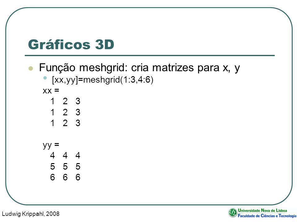 Ludwig Krippahl, 2008 46 Gráficos 3D Função meshgrid: cria matrizes para x, y [xx,yy]=meshgrid(1:3,4:6) xx = 1 2 3 yy = 4 4 4 5 5 5 6 6 6