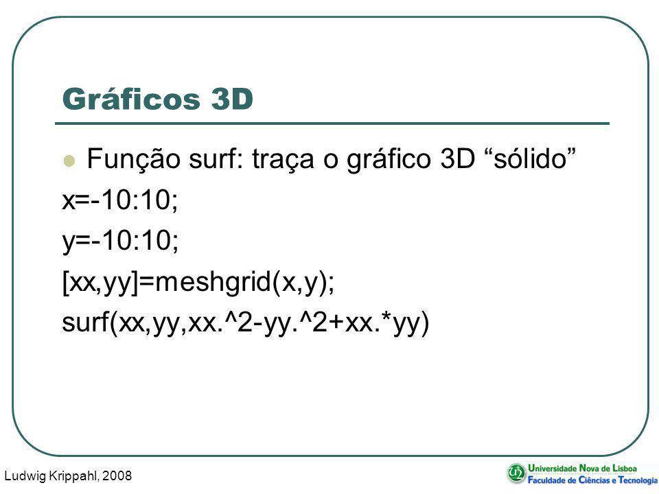 Ludwig Krippahl, 2008 49 Gráficos 3D Função surf: traça o gráfico 3D sólido x=-10:10; y=-10:10; [xx,yy]=meshgrid(x,y); surf(xx,yy,xx.^2-yy.^2+xx.*yy)