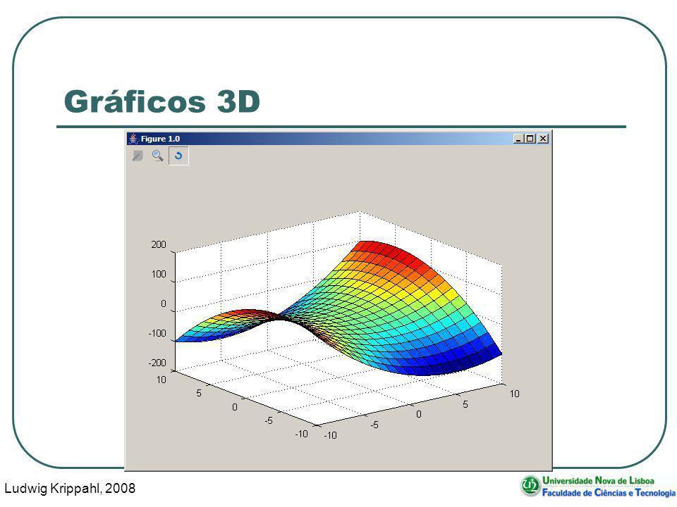 Ludwig Krippahl, 2008 50 Gráficos 3D