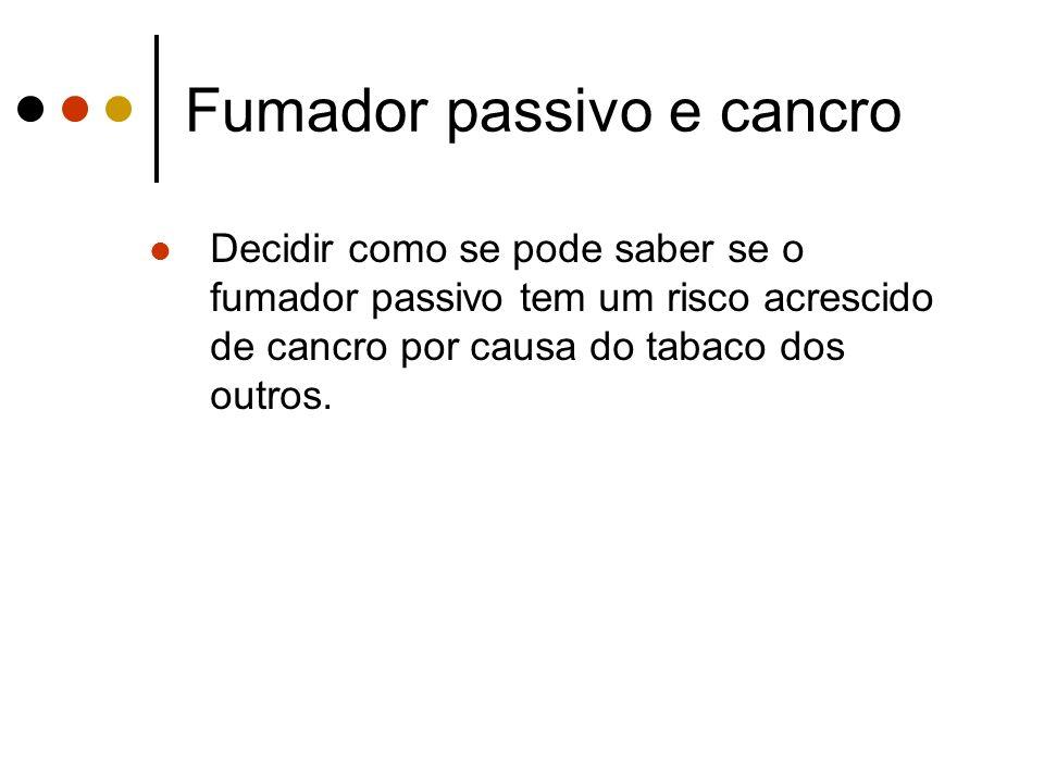 Fumador passivo e cancro Decidir como se pode saber se o fumador passivo tem um risco acrescido de cancro por causa do tabaco dos outros.