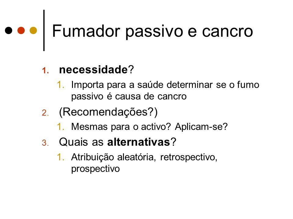 Fumador passivo e cancro 1. necessidade? 1.Importa para a saúde determinar se o fumo passivo é causa de cancro 2. (Recomendações?) 1.Mesmas para o act