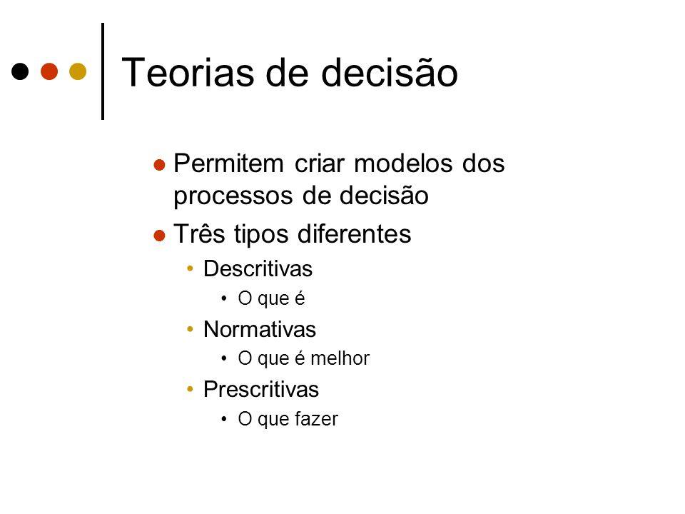 Teorias de decisão Permitem criar modelos dos processos de decisão Três tipos diferentes Descritivas O que é Normativas O que é melhor Prescritivas O