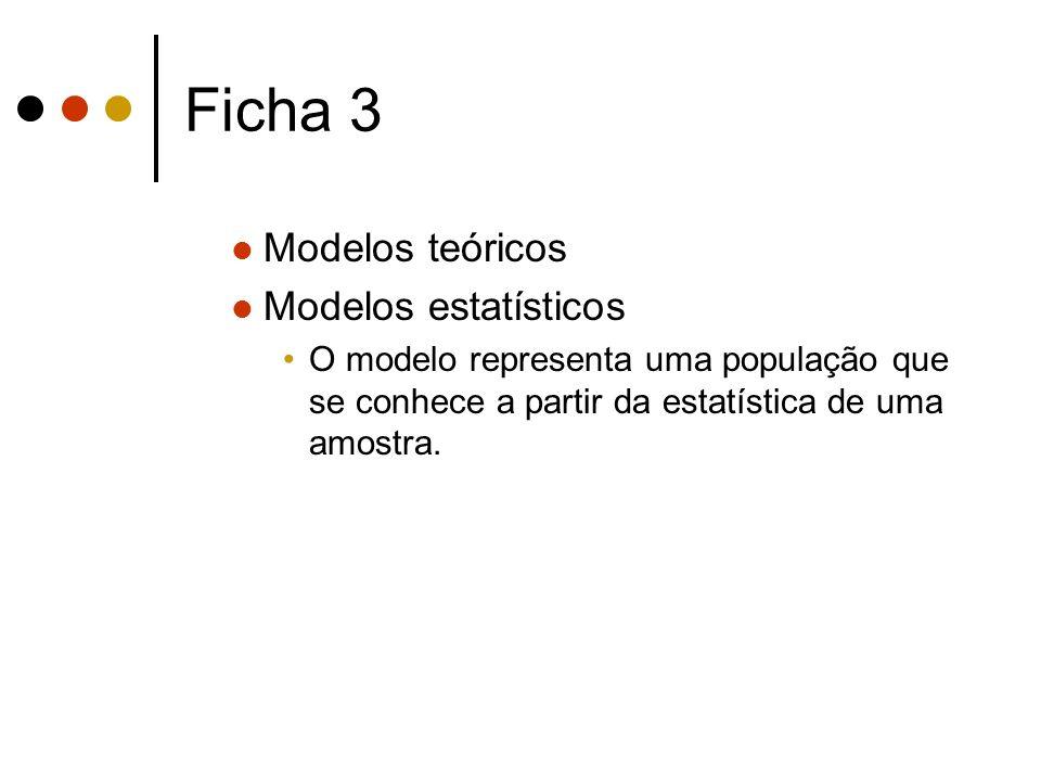 Ficha 3 Modelos teóricos Modelos estatísticos O modelo representa uma população que se conhece a partir da estatística de uma amostra.