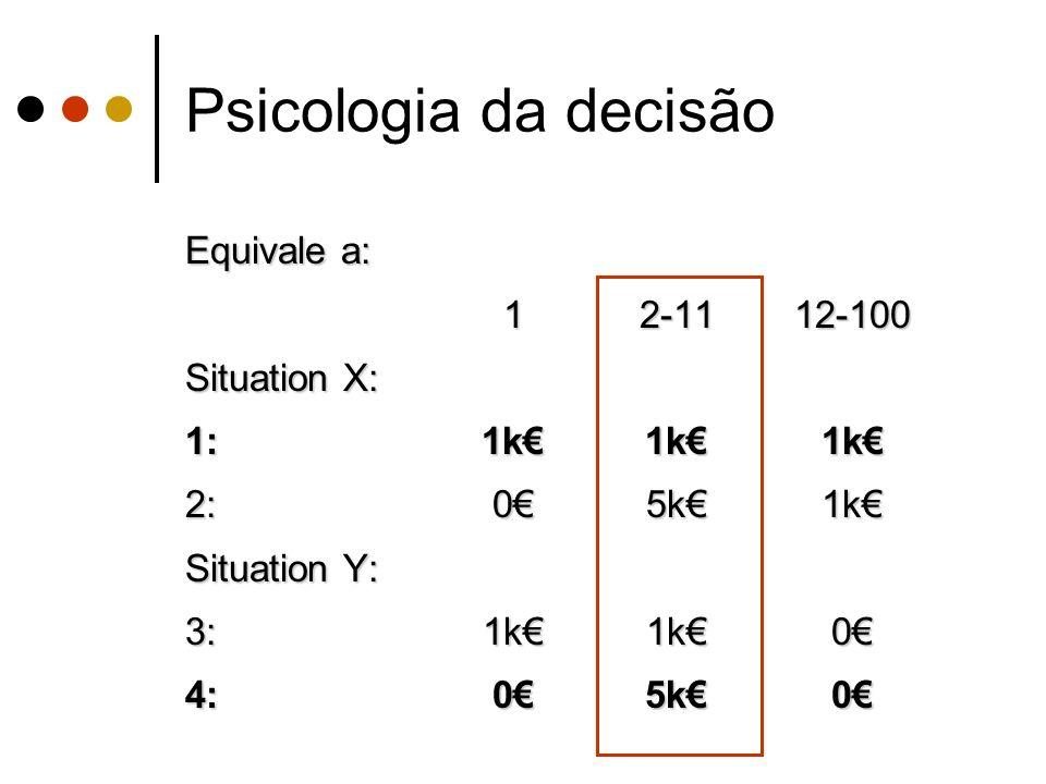 Equivale a: 12-1112-100 Situation X: 1:1k1k1k 2:05k1k Situation Y: 3:1k1k0 4:05k0 Psicologia da decisão