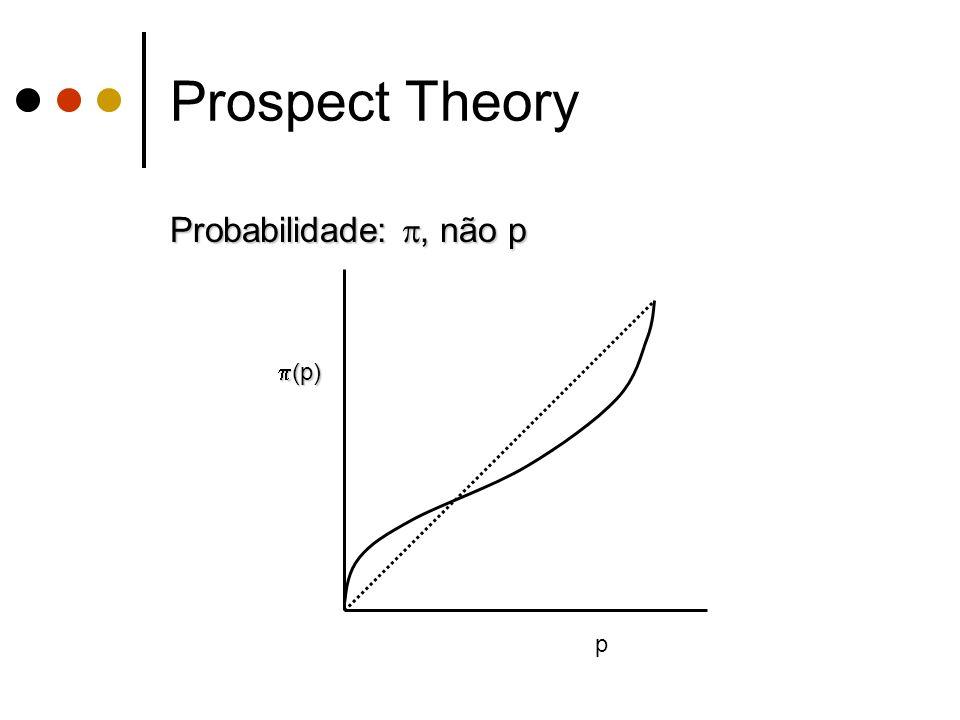 Probabilidade:, não p Prospect Theory p (p) (p)