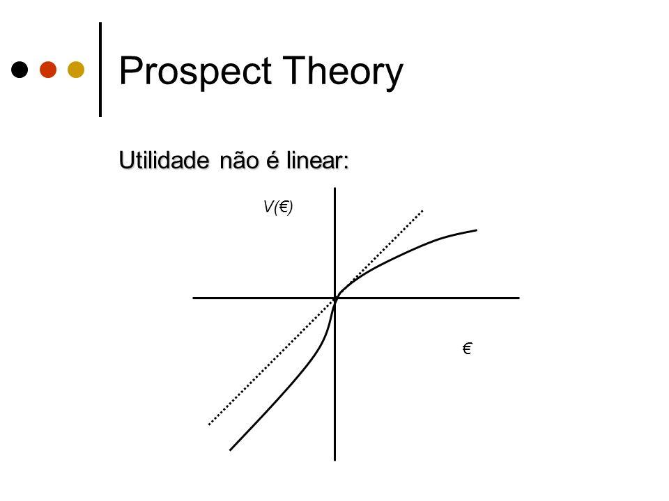 Utilidade não é linear: Prospect Theory V()