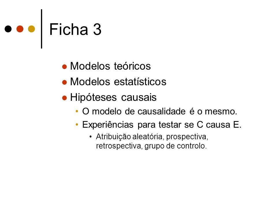Ficha 3 Modelos teóricos Modelos estatísticos Hipóteses causais O modelo de causalidade é o mesmo. Experiências para testar se C causa E. Atribuição a