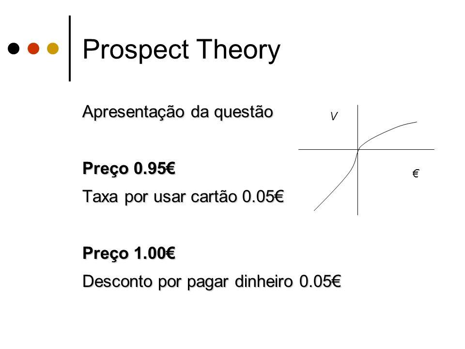 Apresentação da questão Preço 0.95 Taxa por usar cartão 0.05 Preço 1.00 Desconto por pagar dinheiro 0.05 Prospect Theory V