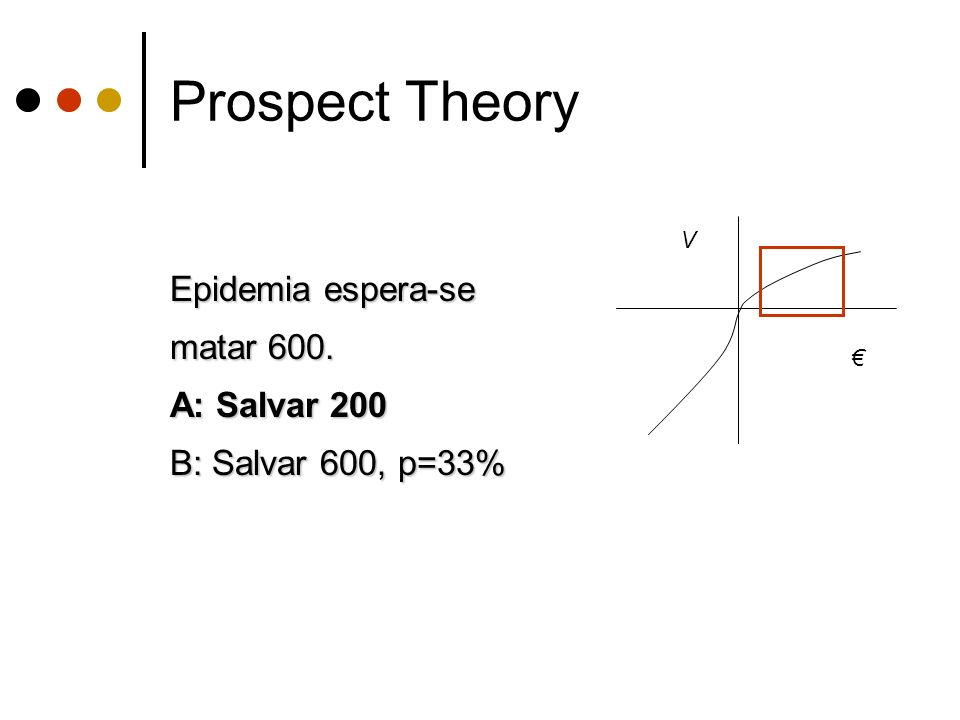 Epidemia espera-se matar 600. A: Salvar 200 B: Salvar 600, p=33% V Prospect Theory