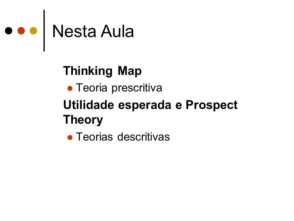 Nesta Aula Thinking Map Teoria prescritiva Utilidade esperada e Prospect Theory Teorias descritivas