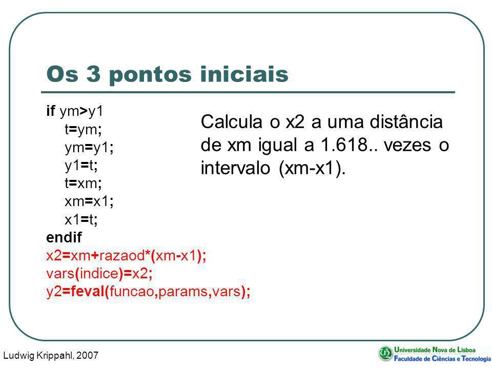 Ludwig Krippahl, 2007 35 Os 3 pontos iniciais if ym>y1 t=ym; ym=y1; y1=t; t=xm; xm=x1; x1=t; endif x2=xm+razaod*(xm-x1); vars(indice)=x2; y2=feval(funcao,params,vars); Calcula o x2 a uma distância de xm igual a 1.618..