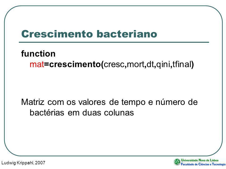Ludwig Krippahl, 2007 59 Crescimento bacteriano function mat=crescimento(cresc,mort,dt,qini,tfinal) Matriz com os valores de tempo e número de bactéri