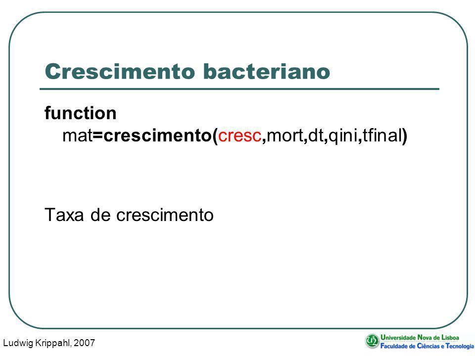Ludwig Krippahl, 2007 60 Crescimento bacteriano function mat=crescimento(cresc,mort,dt,qini,tfinal) Taxa de crescimento