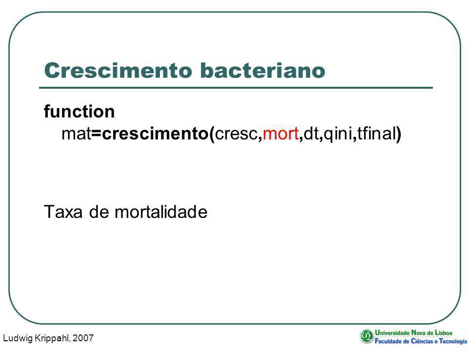 Ludwig Krippahl, 2007 61 Crescimento bacteriano function mat=crescimento(cresc,mort,dt,qini,tfinal) Taxa de mortalidade