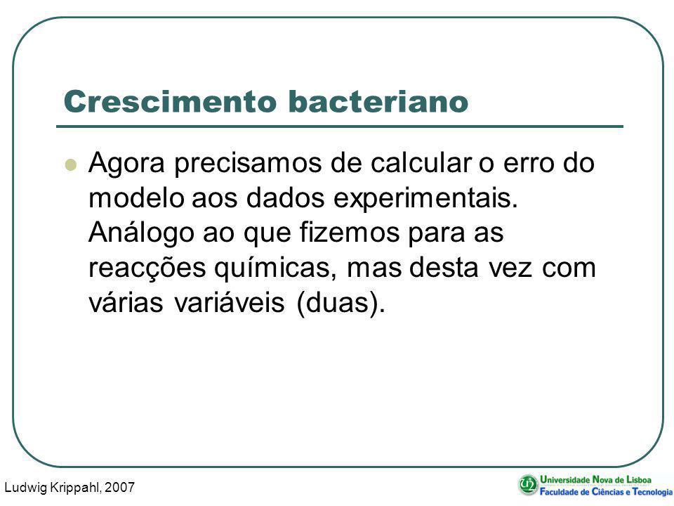 Ludwig Krippahl, 2007 66 Crescimento bacteriano Agora precisamos de calcular o erro do modelo aos dados experimentais. Análogo ao que fizemos para as