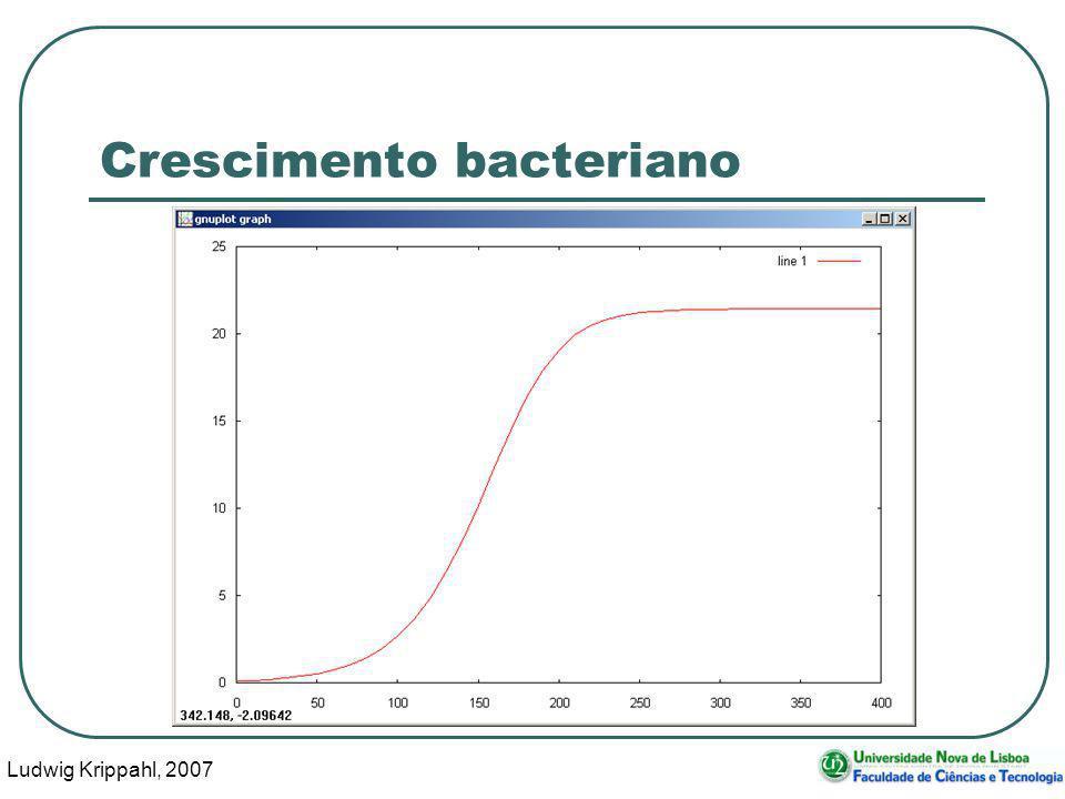 Ludwig Krippahl, 2007 58 Crescimento bacteriano De volta ao problema: dB/dt = cB – mB 2 Integramos pelo método de Euler, com a função: function mat=crescimento(cresc,mort,dt,qini,tfinal)