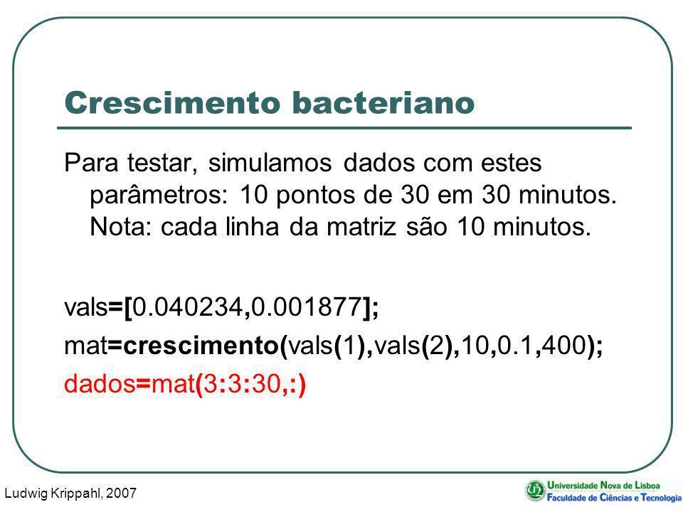 Ludwig Krippahl, 2007 71 Crescimento bacteriano Para testar, simulamos dados com estes parâmetros: 10 pontos de 30 em 30 minutos. Nota: cada linha da