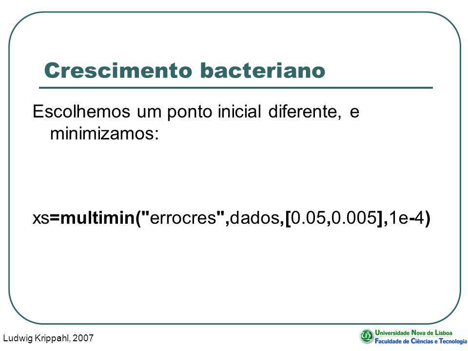 Ludwig Krippahl, 2007 72 Crescimento bacteriano Escolhemos um ponto inicial diferente, e minimizamos: xs=multimin(