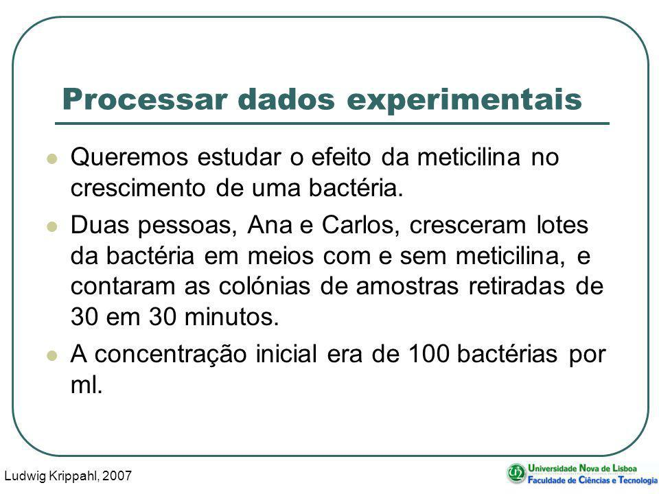 Ludwig Krippahl, 2007 76 Processar dados experimentais Queremos estudar o efeito da meticilina no crescimento de uma bactéria. Duas pessoas, Ana e Car