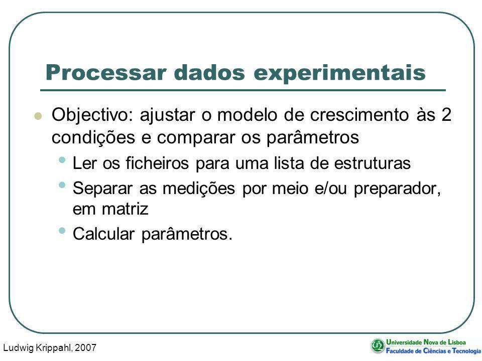 Ludwig Krippahl, 2007 78 Processar dados experimentais Objectivo: ajustar o modelo de crescimento às 2 condições e comparar os parâmetros Ler os ficheiros para uma lista de estruturas Separar as medições por meio e/ou preparador, em matriz Calcular parâmetros.
